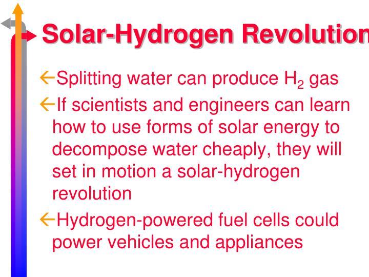 Solar-Hydrogen Revolution