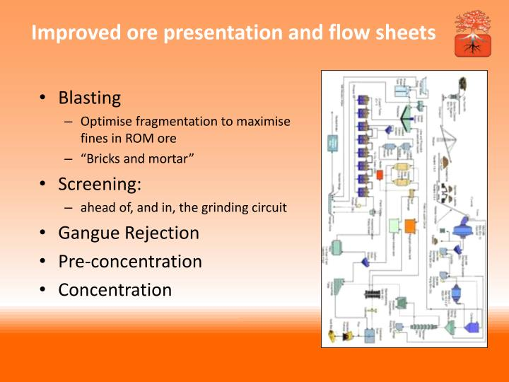 Improved ore presentation and flow sheets