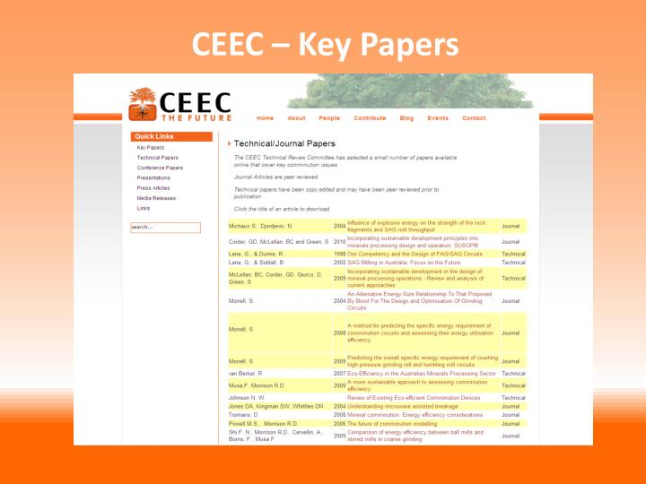 CEEC – Key Papers