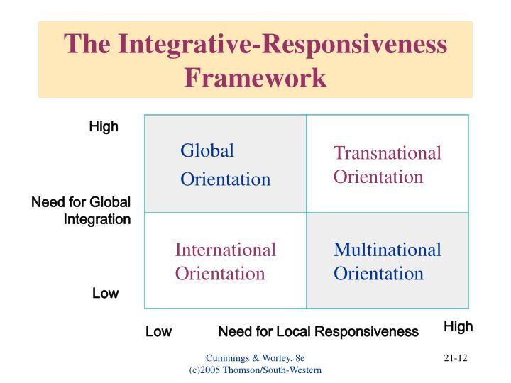 The Integrative-Responsiveness Framework