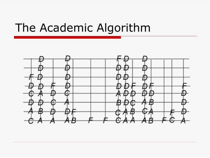 The Academic Algorithm