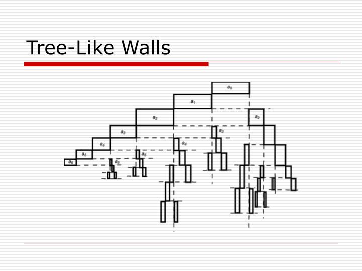 Tree-Like Walls