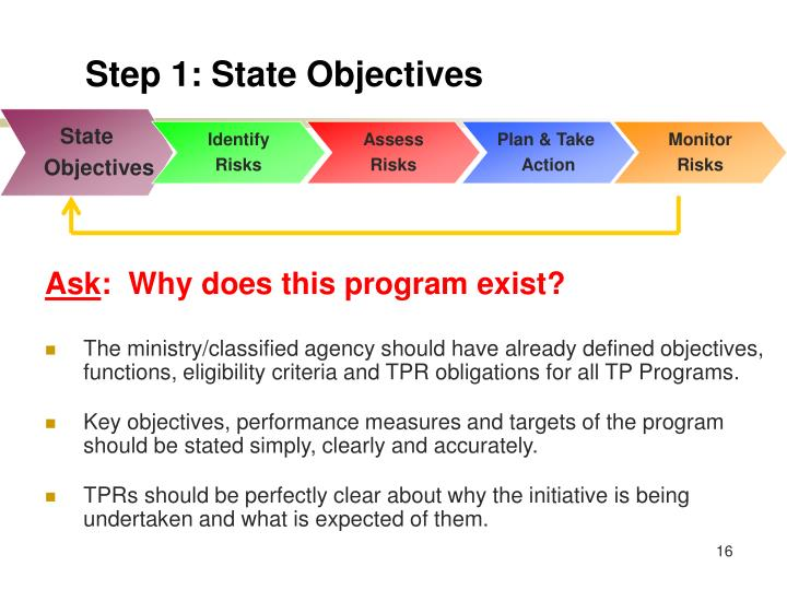 Step 1: State Objectives