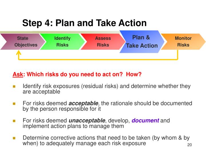 Step 4: Plan and Take Action