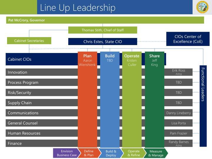 Line Up Leadership