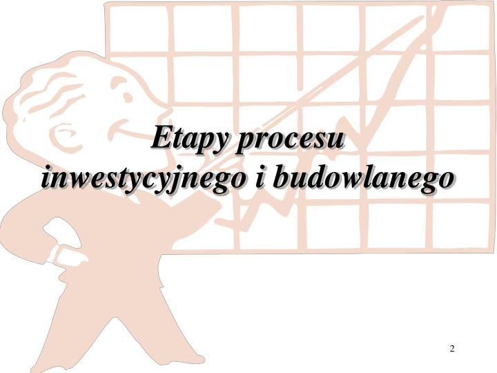 Etapy procesu
