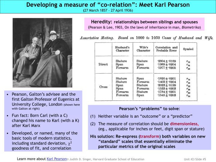 "Developing a measure of ""co-relation"": Meet Karl Pearson"