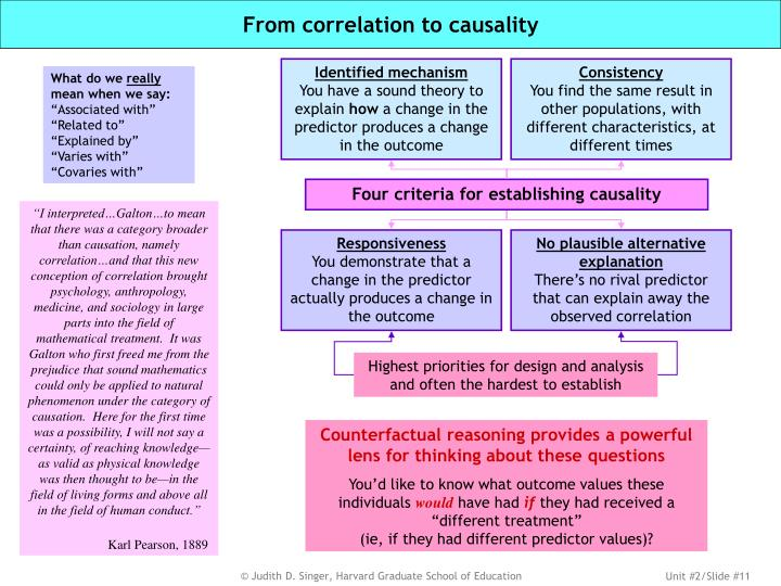 From correlation to causality