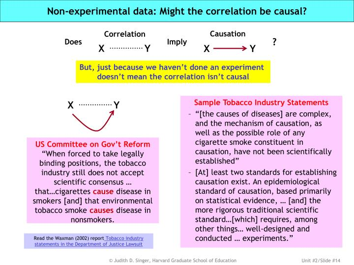 Non-experimental data: Might the correlation be causal?