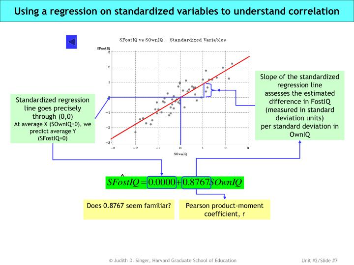 Using a regression on standardized variables to understand correlation