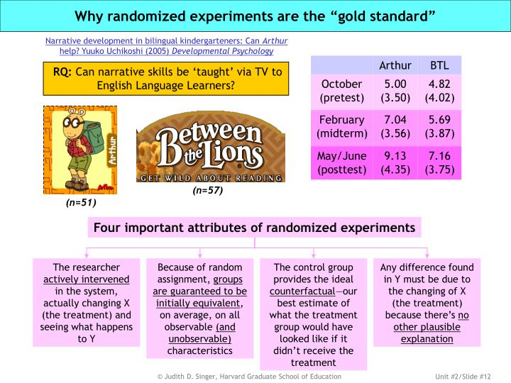"Why randomized experiments are the ""gold standard"""