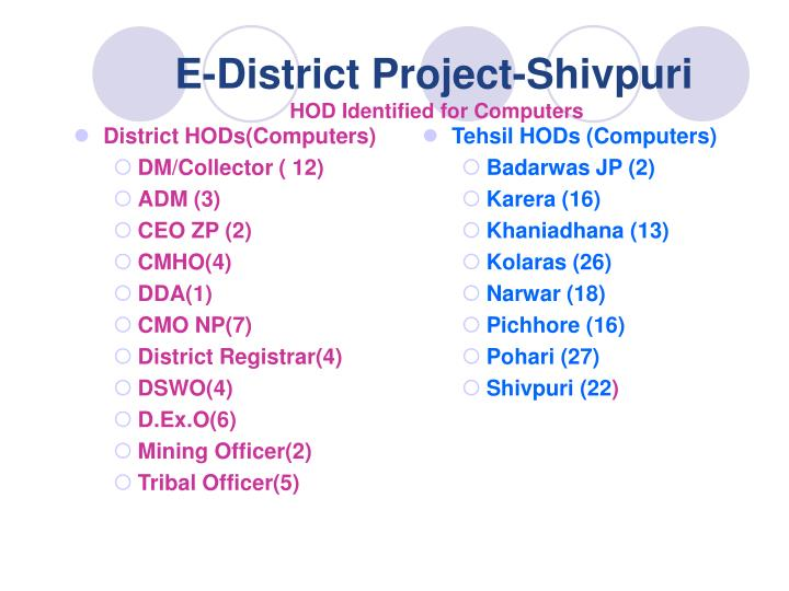E-District Project-Shivpuri