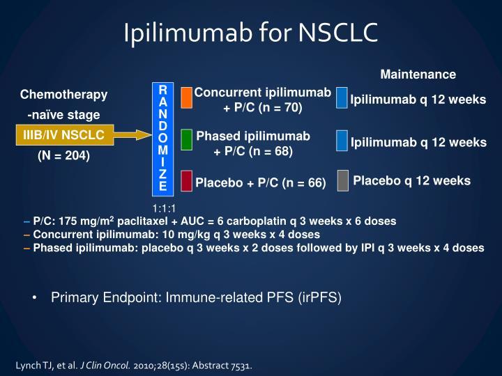 Ipilimumab for NSCLC