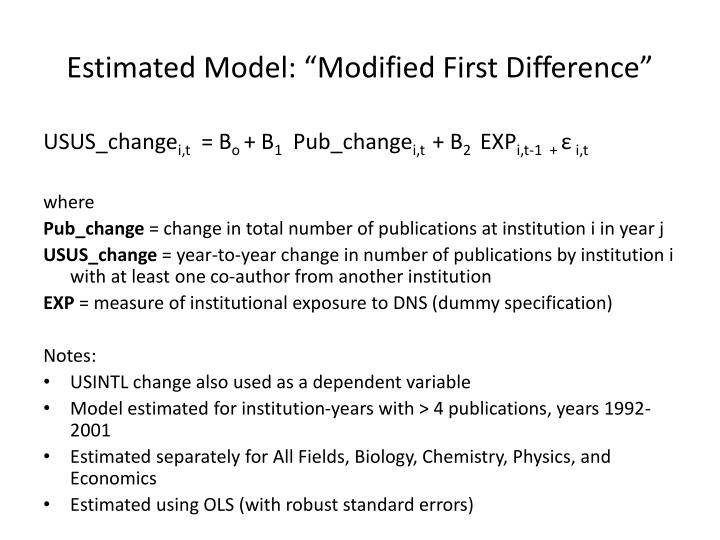 "Estimated Model: ""Modified First Difference"""