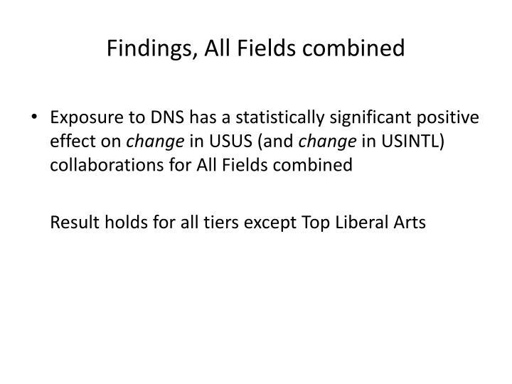 Findings, All Fields combined