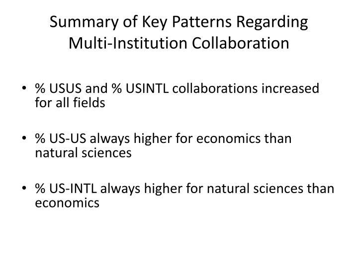Summary of Key Patterns Regarding