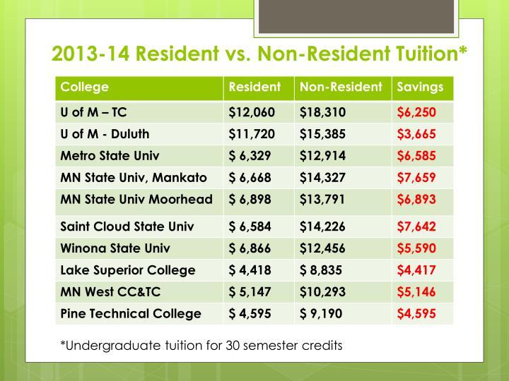 2013-14 Resident vs. Non-Resident Tuition*