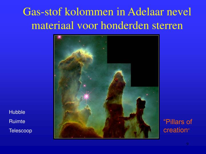 Gas-stof kolommen in Adelaar nevel
