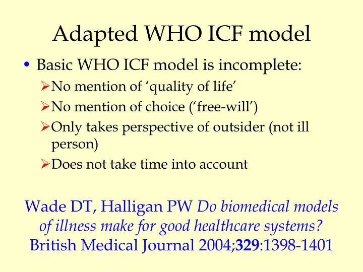 Adapted WHO ICF model