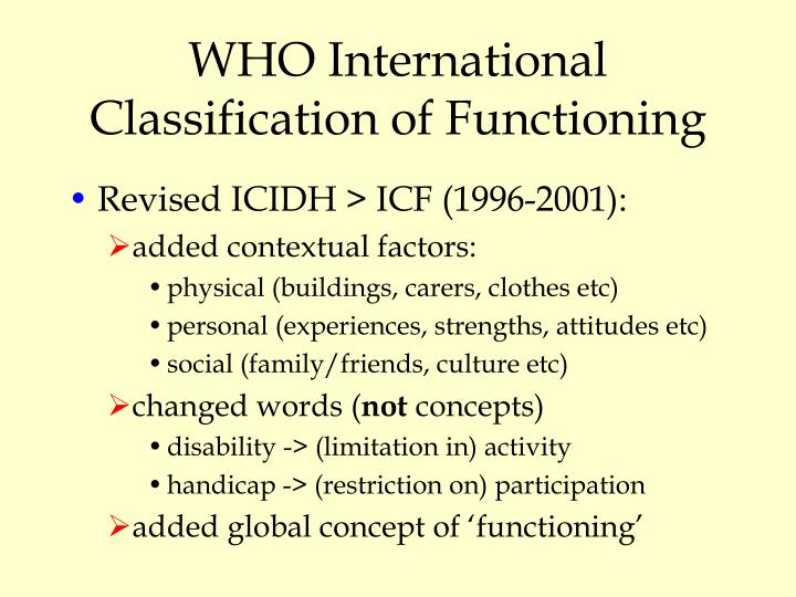 WHO International Classification of Functioning