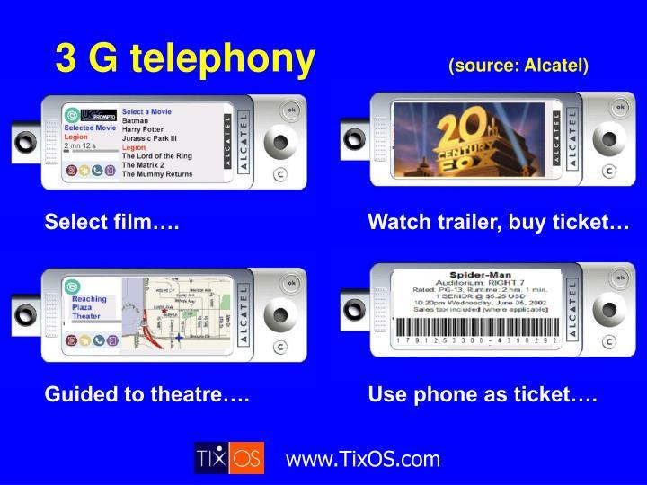 3 G telephony
