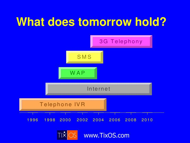 What does tomorrow hold?