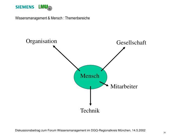 Wissensmanagement & Mensch : Themenbereiche