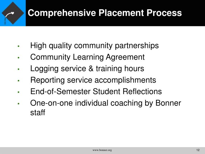 Comprehensive Placement Process