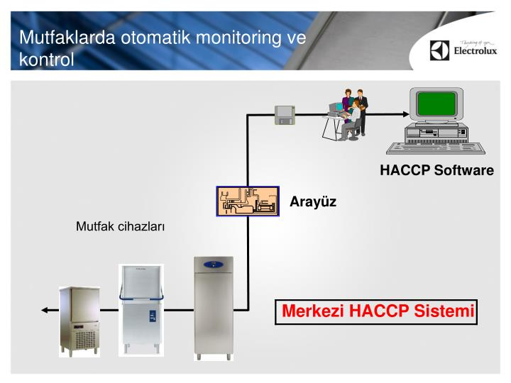 Mutfaklarda otomatik monitoring ve kontrol