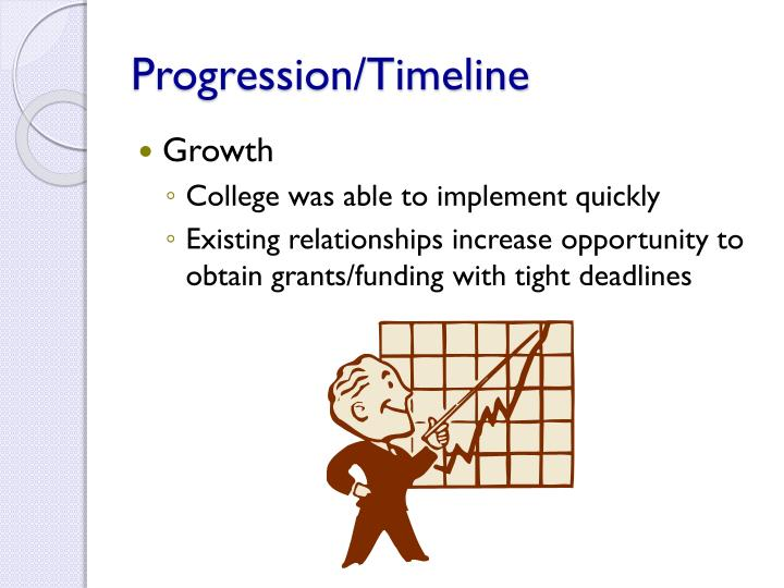 Progression/Timeline