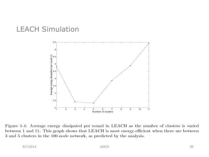 LEACH Simulation