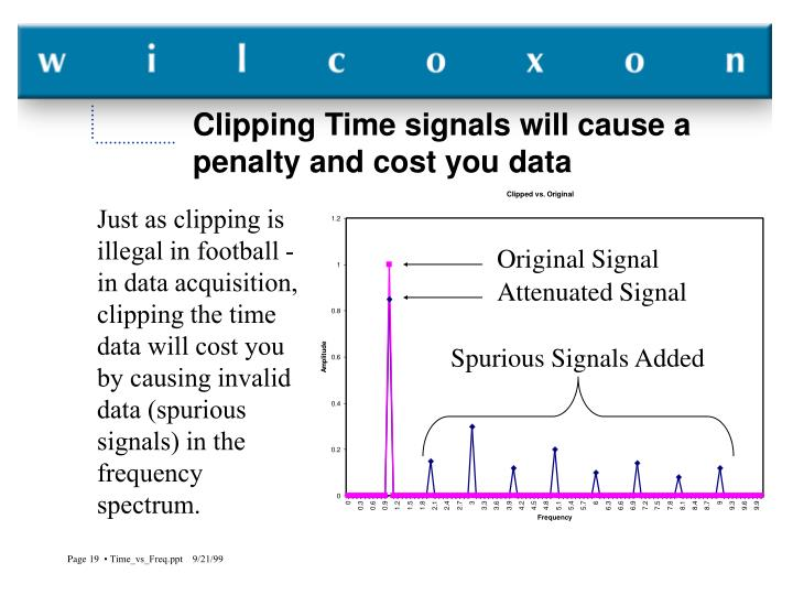 Clipping Time signals will cause a penalty and cost you data