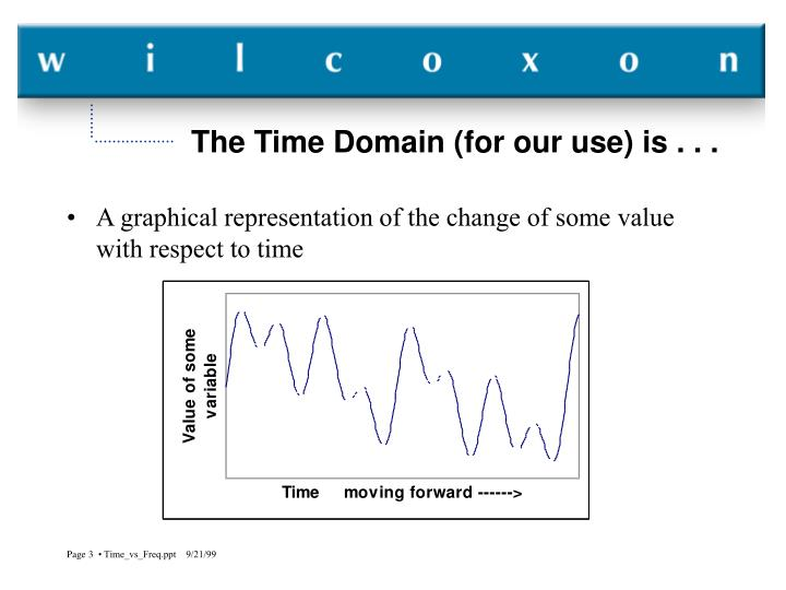 The Time Domain (for our use) is . . .
