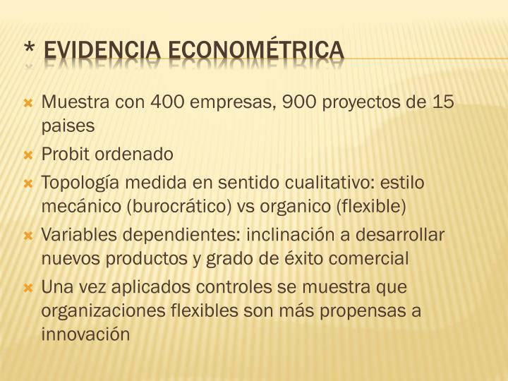 Muestra con 400 empresas, 900 proyectos de 15 paises