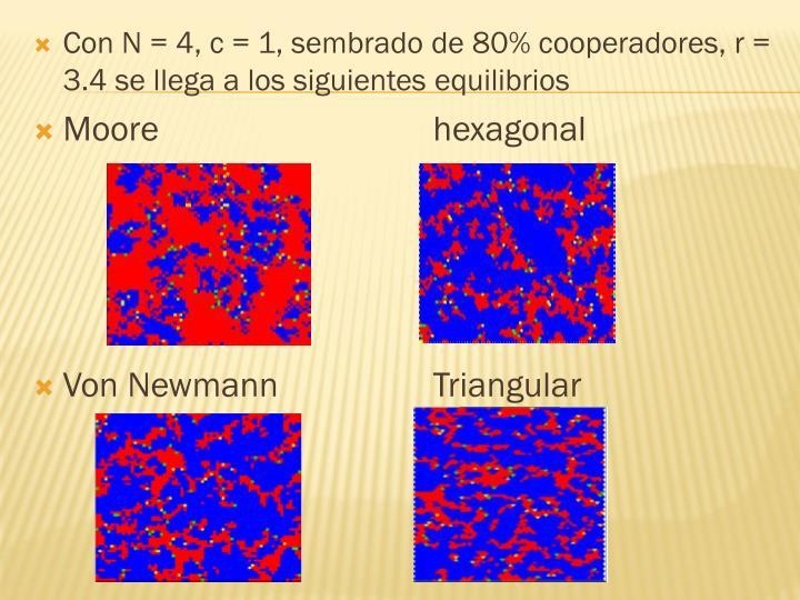 Con N = 4, c = 1, sembrado de 80% cooperadores, r = 3.4 se llega a los siguientes equilibrios