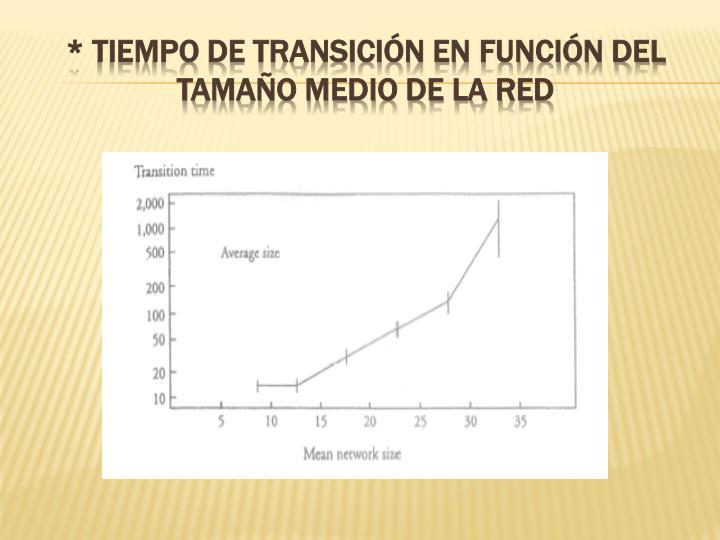 * Tiempo de transición en función del tamaño medio de la red