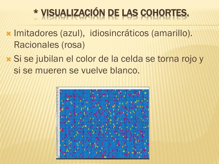 Imitadores (azul),  idiosincráticos (amarillo). Racionales (rosa)