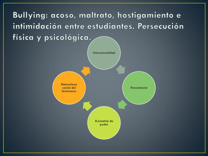 Bullying: acoso, maltrato, hostigamiento e intimidación entre estudiantes. Persecución física y psicológica.