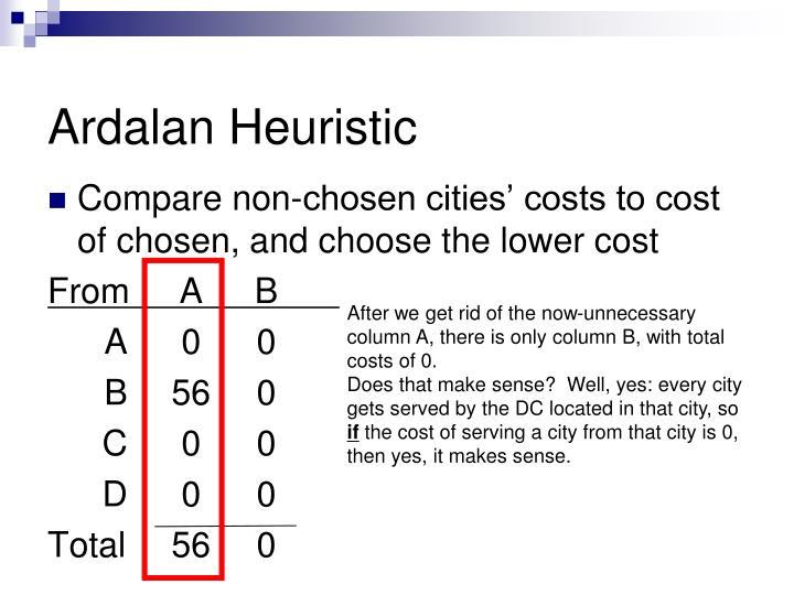 Ardalan Heuristic