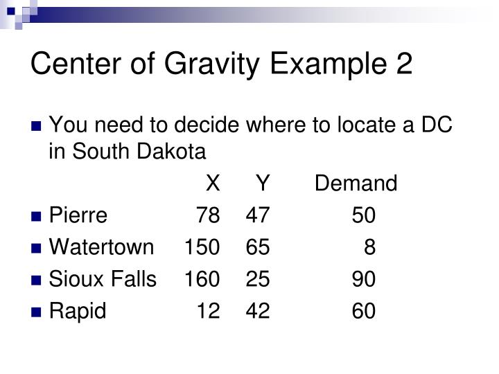Center of Gravity Example 2