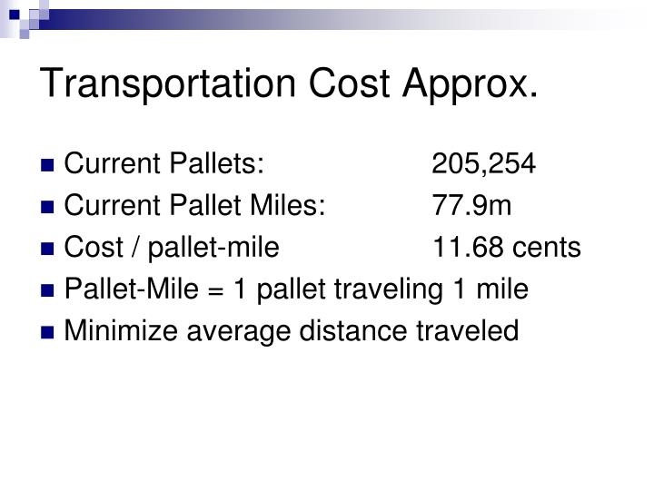 Transportation Cost Approx.