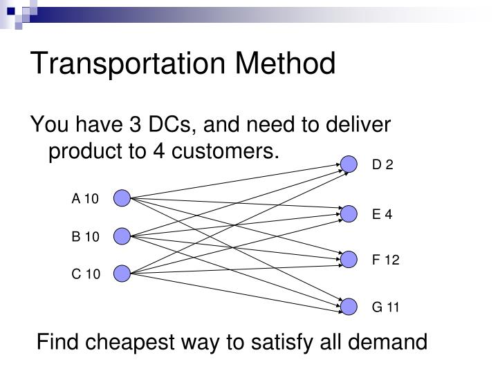 Transportation Method