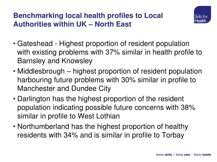 Benchmarking local health profiles to Local Authorities within UK – North East