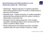benchmarking local health profiles to local authorities within uk north east