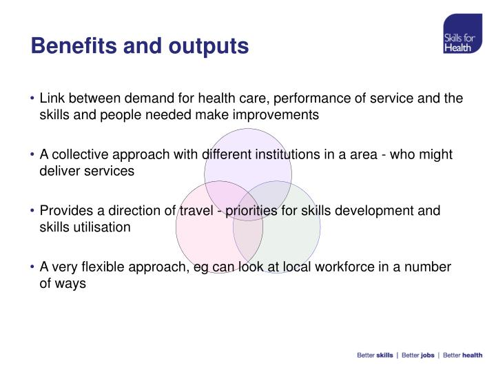 Benefits and outputs
