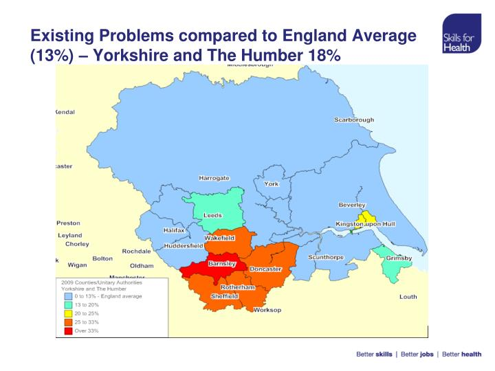 Existing Problems compared to England Average (13%) – Yorkshire and The Humber 18%