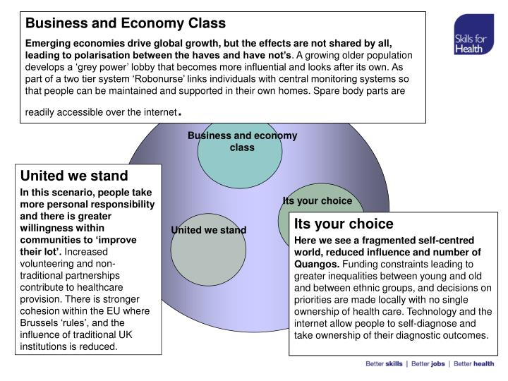 Business and Economy Class