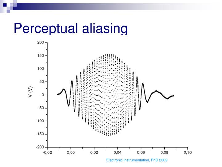 Perceptual aliasing
