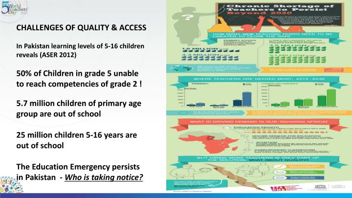 CHALLENGES OF QUALITY & ACCESS