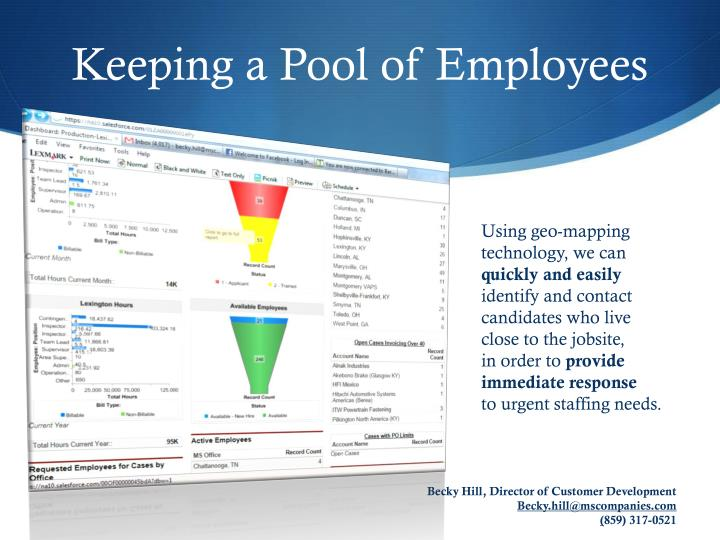 Keeping a Pool of Employees